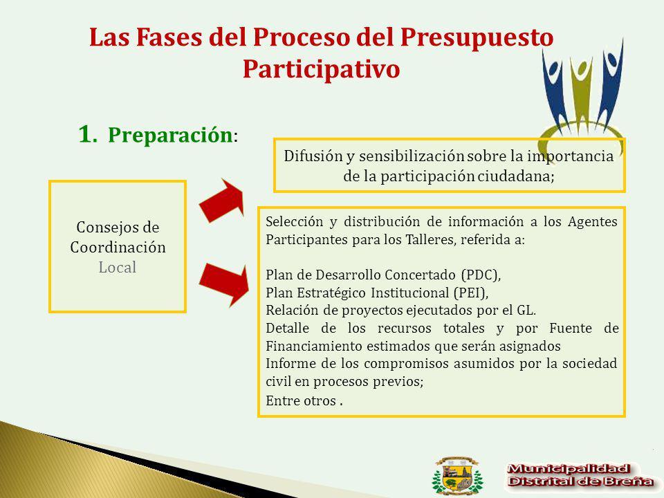 Las Fases del Proceso del Presupuesto Participativo