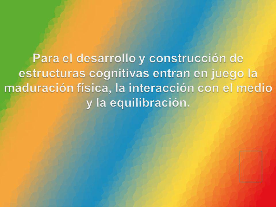 Para el desarrollo y construcción de estructuras cognitivas entran en juego la maduración física, la interacción con el medio y la equilibración.