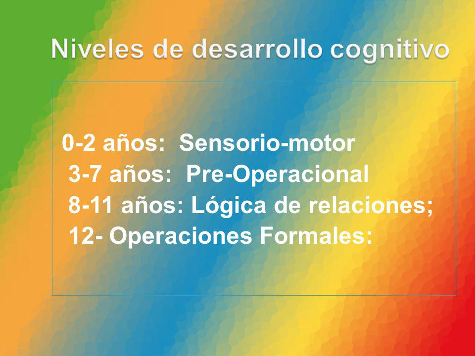 Niveles de desarrollo cognitivo