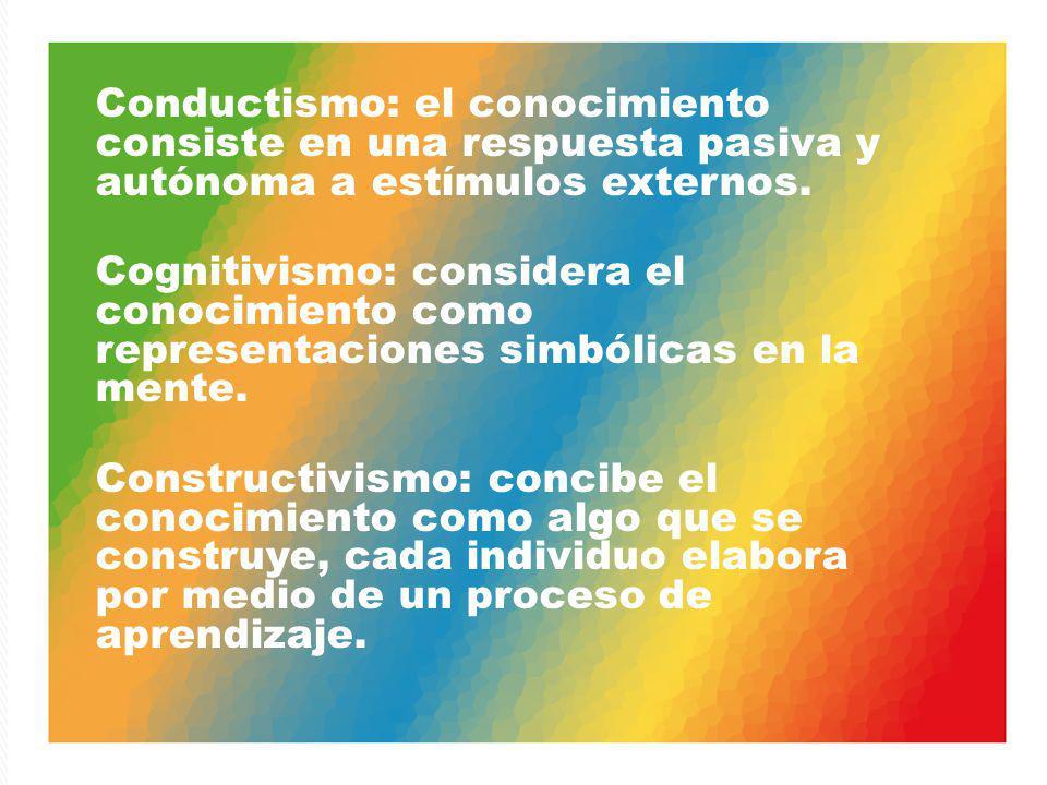 Conductismo: el conocimiento consiste en una respuesta pasiva y autónoma a estímulos externos.