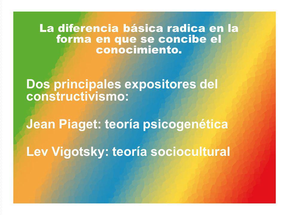 Dos principales expositores del constructivismo: