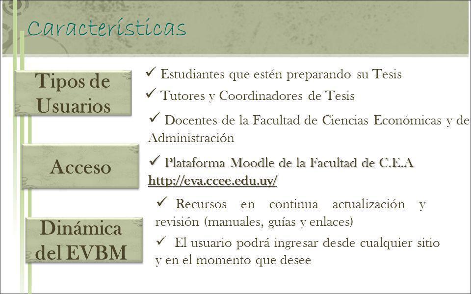 Características Tipos de Usuarios Acceso Dinámica del EVBM