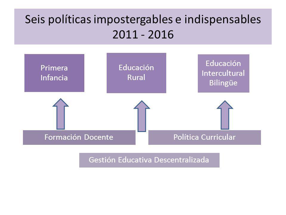 Seis políticas impostergables e indispensables 2011 - 2016