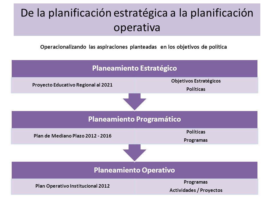 De la planificación estratégica a la planificación operativa