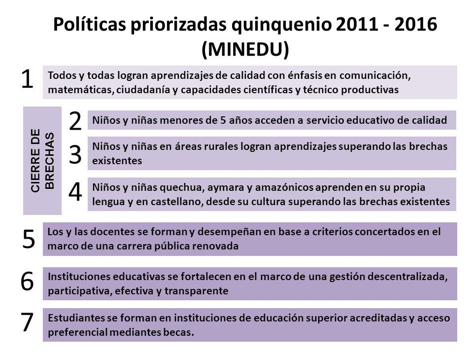 Políticas priorizadas quinquenio 2011 - 2016 (MINEDU)