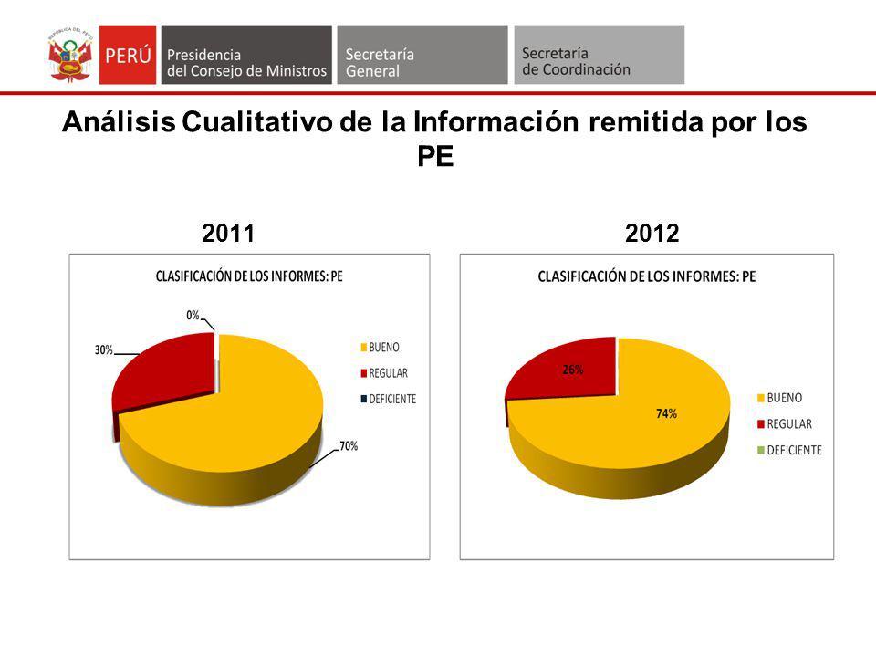 Análisis Cualitativo de la Información remitida por los PE