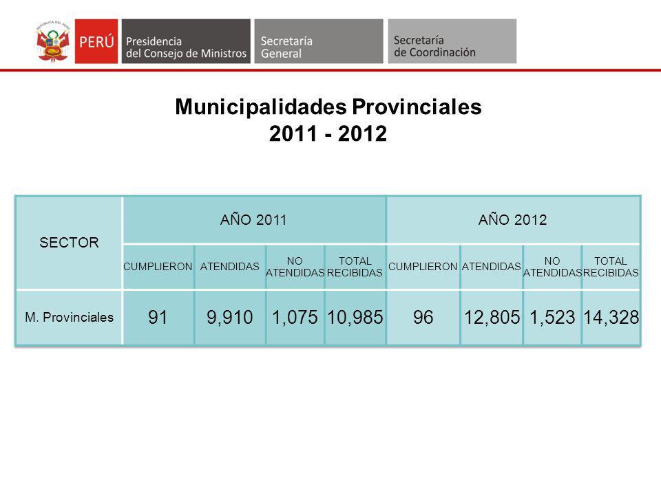 Municipalidades Provinciales 2011 - 2012