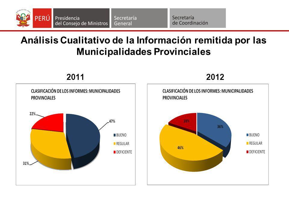 Análisis Cualitativo de la Información remitida por las Municipalidades Provinciales