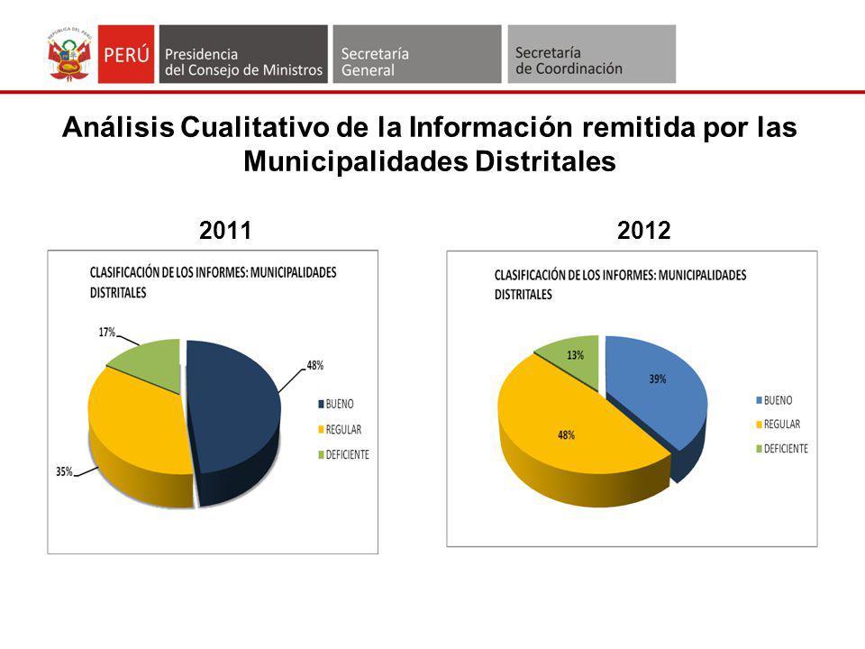 Análisis Cualitativo de la Información remitida por las Municipalidades Distritales