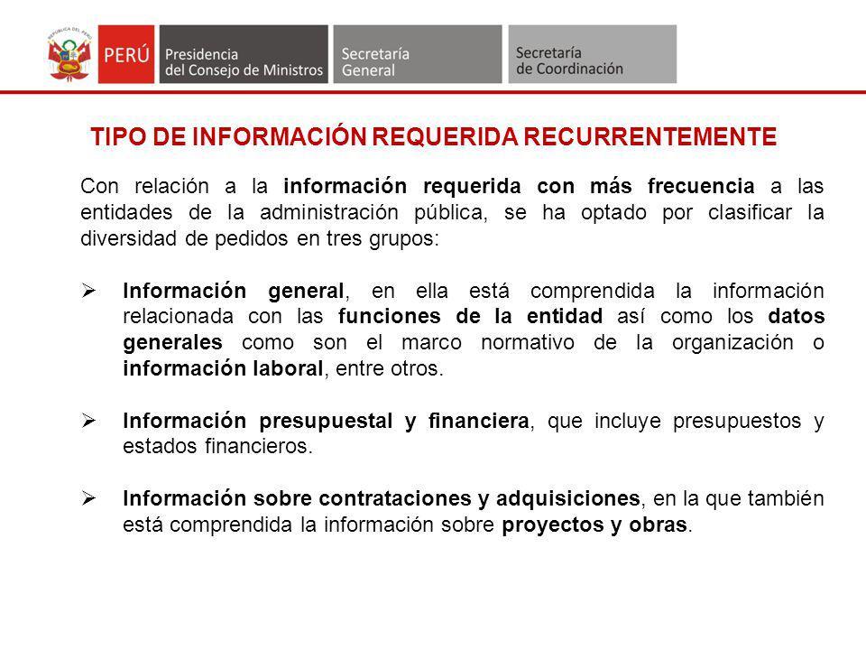 TIPO DE INFORMACIÓN REQUERIDA RECURRENTEMENTE