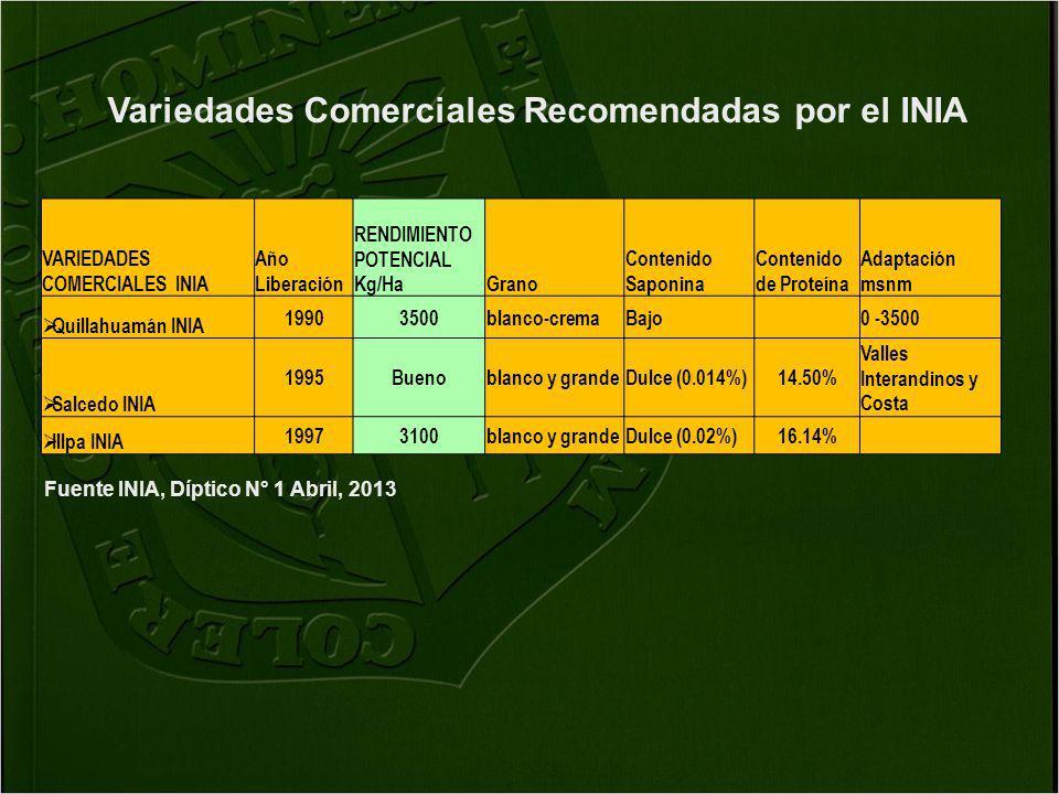Variedades Comerciales Recomendadas por el INIA