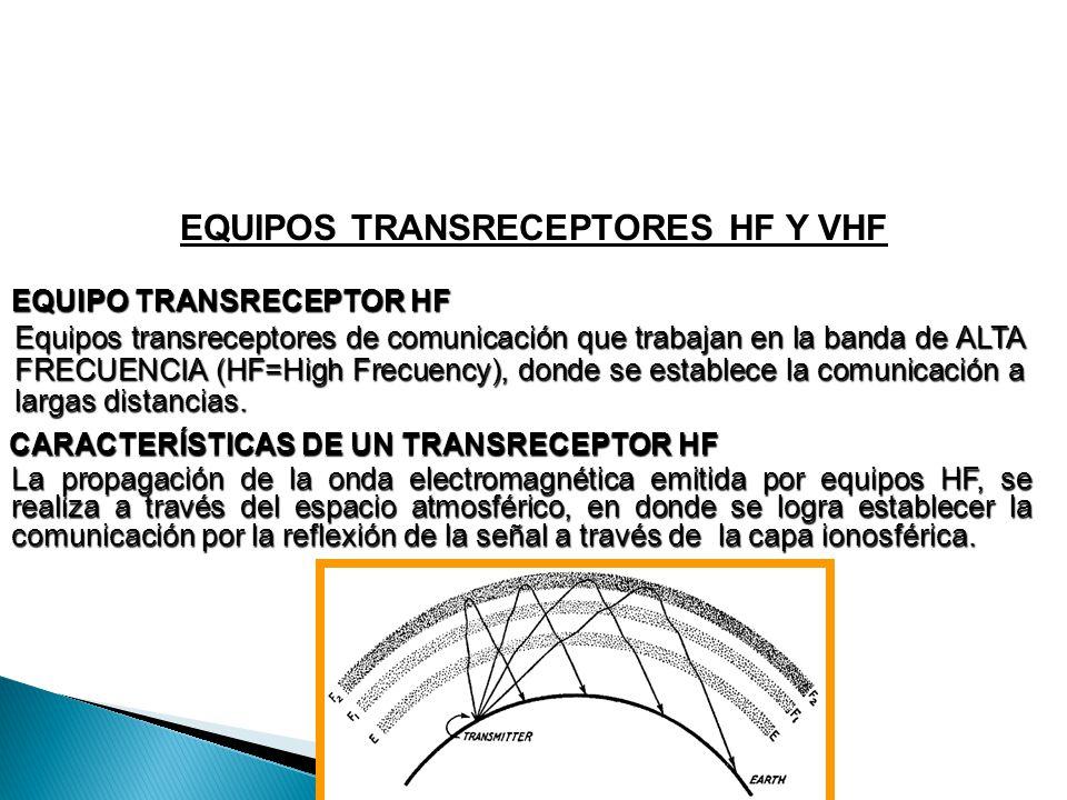 EQUIPOS TRANSRECEPTORES HF Y VHF