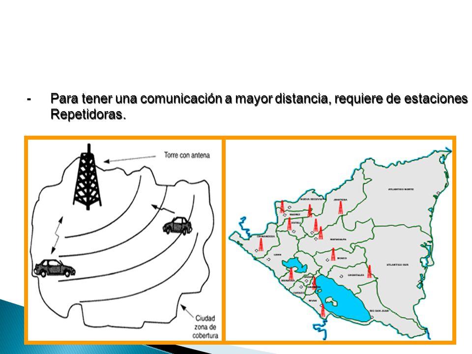 - Para tener una comunicación a mayor distancia, requiere de estaciones Repetidoras.