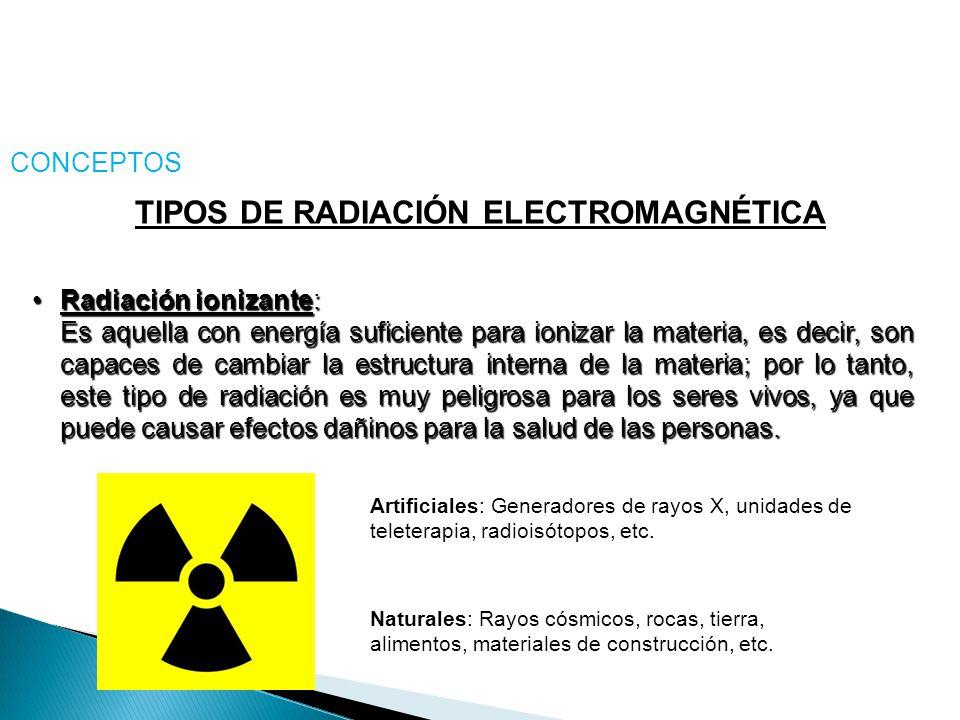 TIPOS DE RADIACIÓN ELECTROMAGNÉTICA