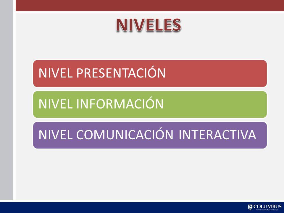NIVELES NIVEL PRESENTACIÓN NIVEL INFORMACIÓN