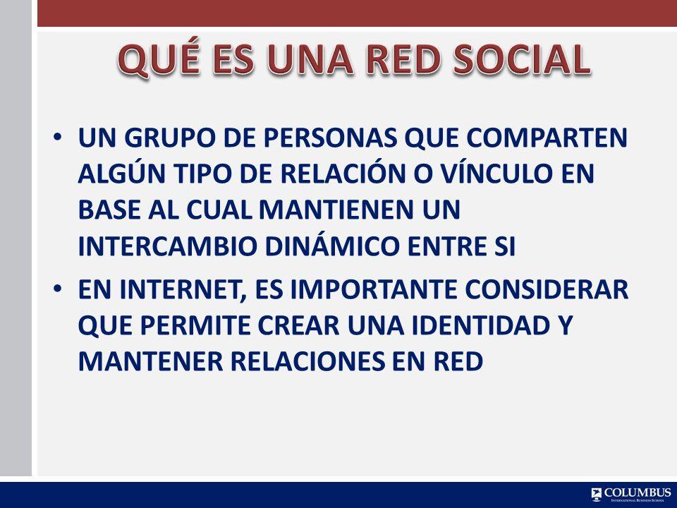 QUÉ ES UNA RED SOCIAL UN GRUPO DE PERSONAS QUE COMPARTEN ALGÚN TIPO DE RELACIÓN O VÍNCULO EN BASE AL CUAL MANTIENEN UN INTERCAMBIO DINÁMICO ENTRE SI.