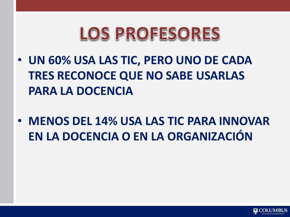 LOS PROFESORES UN 60% USA LAS TIC, PERO UNO DE CADA TRES RECONOCE QUE NO SABE USARLAS PARA LA DOCENCIA.