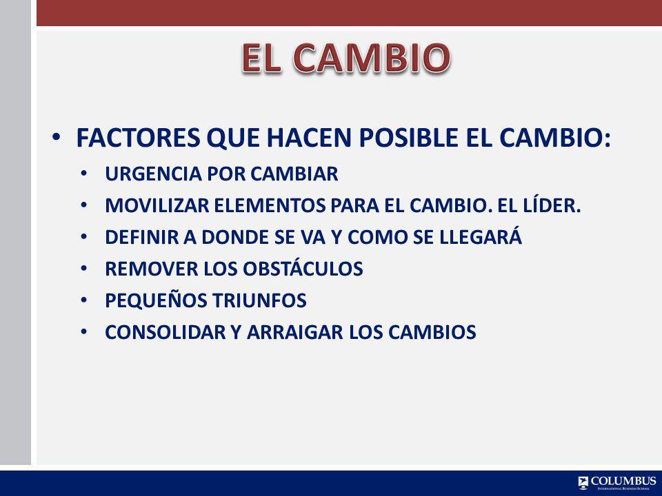 EL CAMBIO FACTORES QUE HACEN POSIBLE EL CAMBIO: URGENCIA POR CAMBIAR
