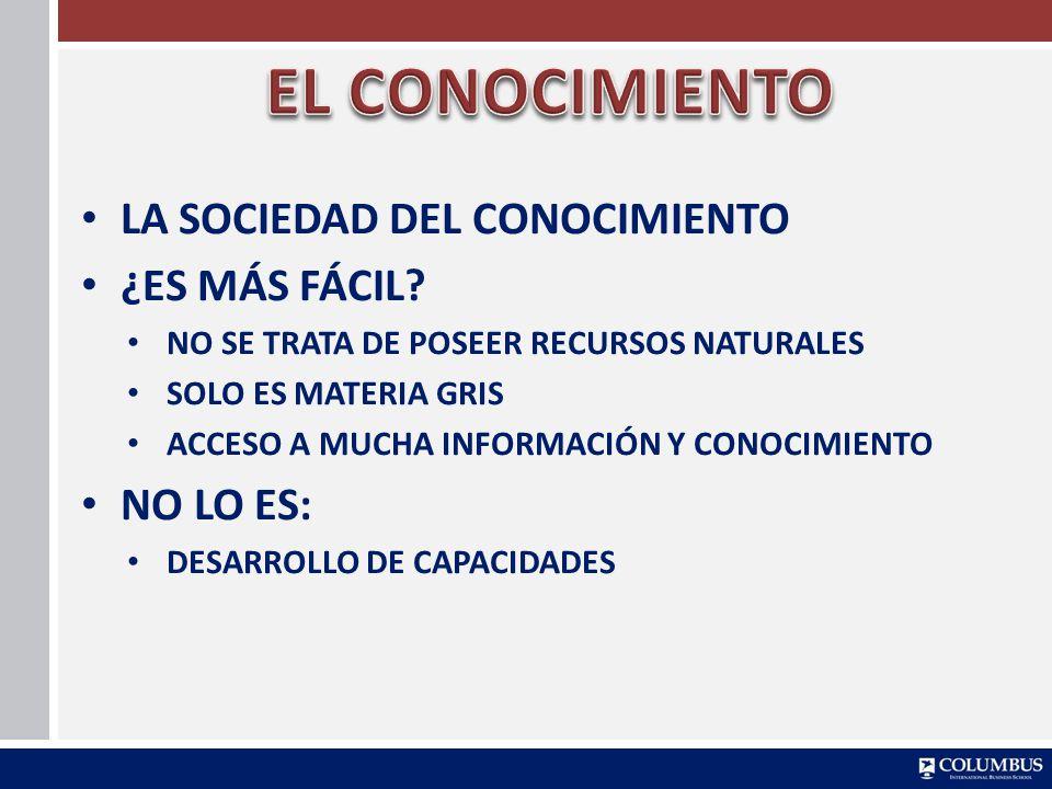EL CONOCIMIENTO LA SOCIEDAD DEL CONOCIMIENTO ¿ES MÁS FÁCIL NO LO ES: