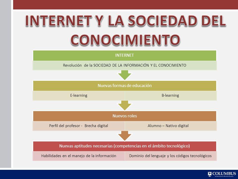 INTERNET Y LA SOCIEDAD DEL CONOCIMIENTO