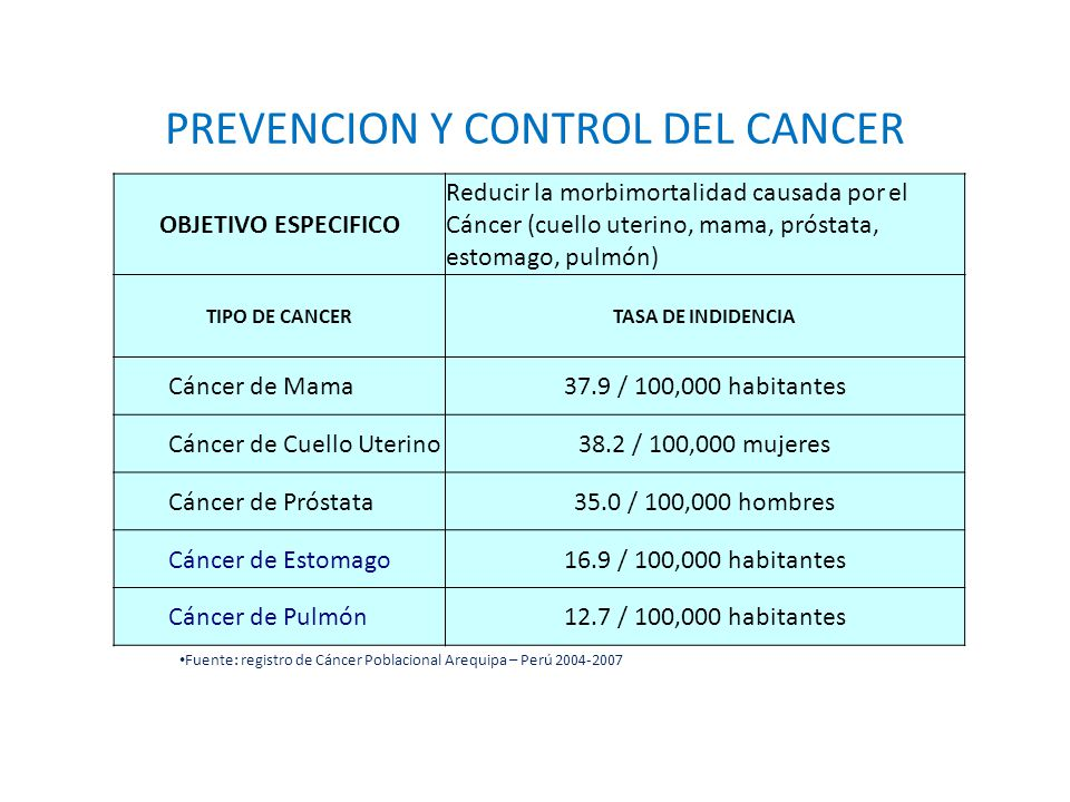 PREVENCION Y CONTROL DEL CANCER