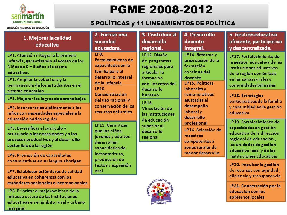 PGME 2008-2012 5 POLÍTICAS y 11 LINEAMIENTOS DE POLÍTICA