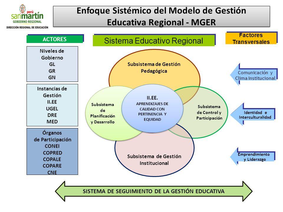 Enfoque Sistémico del Modelo de Gestión Educativa Regional - MGER