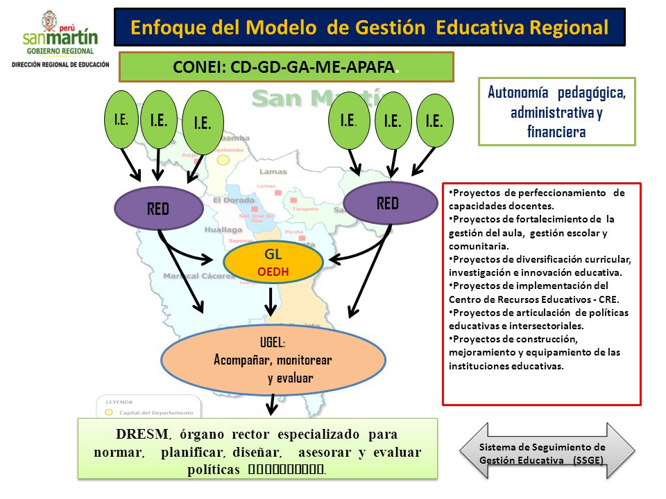 Enfoque del Modelo de Gestión Educativa Regional