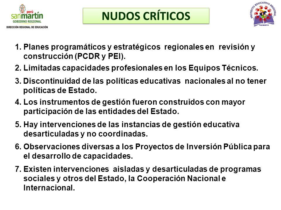 NUDOS CRÍTICOS 1. Planes programáticos y estratégicos regionales en revisión y construcción (PCDR y PEI).