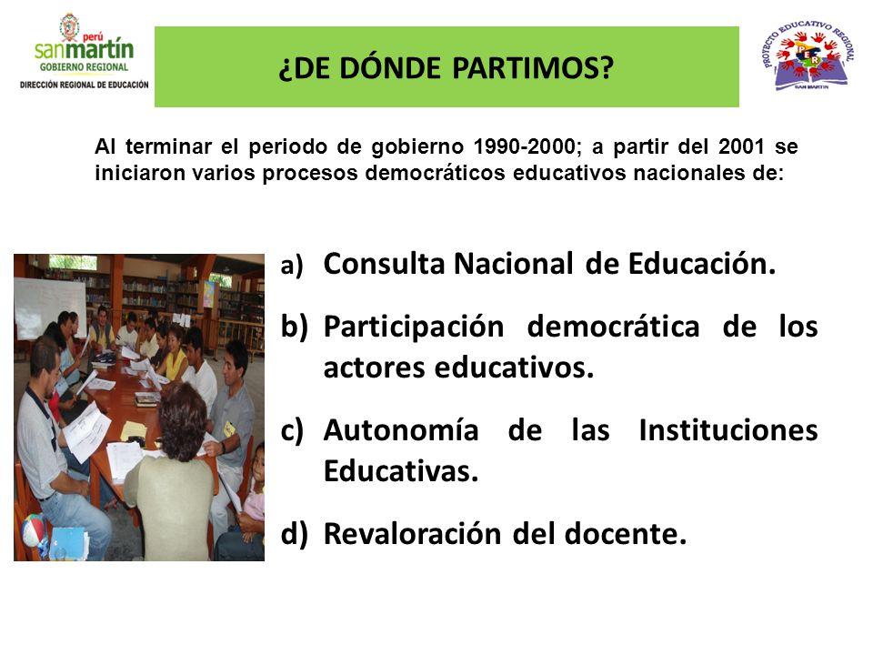 b) Participación democrática de los actores educativos.