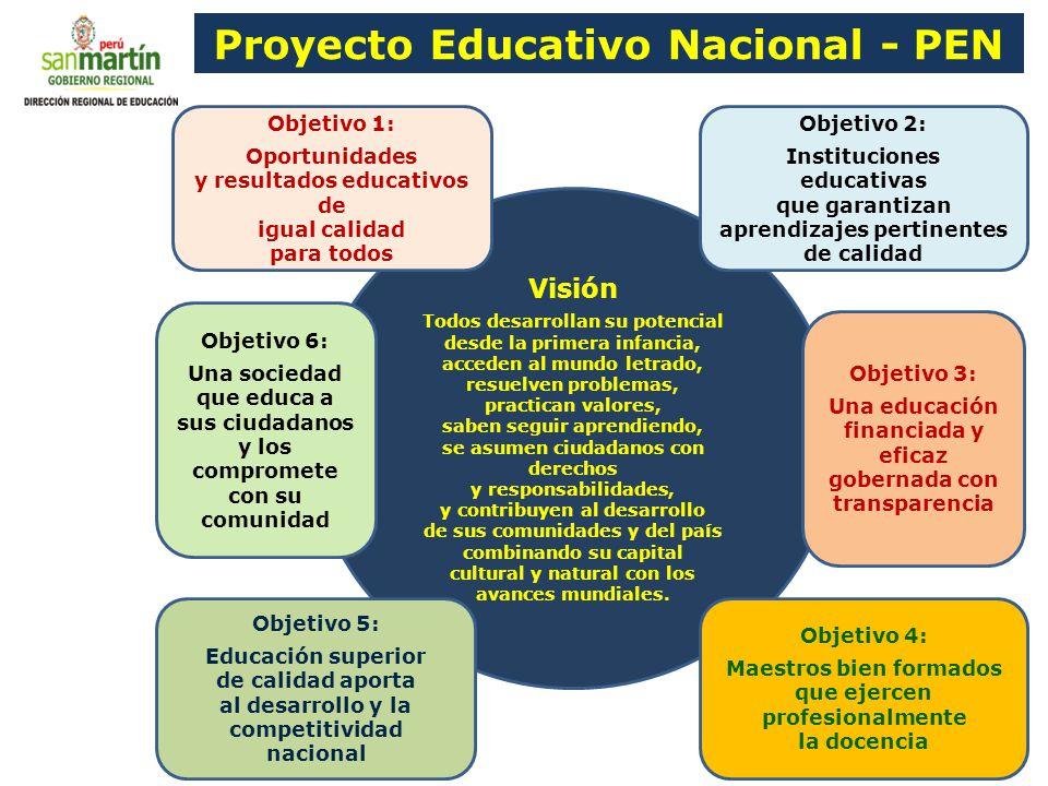Proyecto Educativo Nacional - PEN