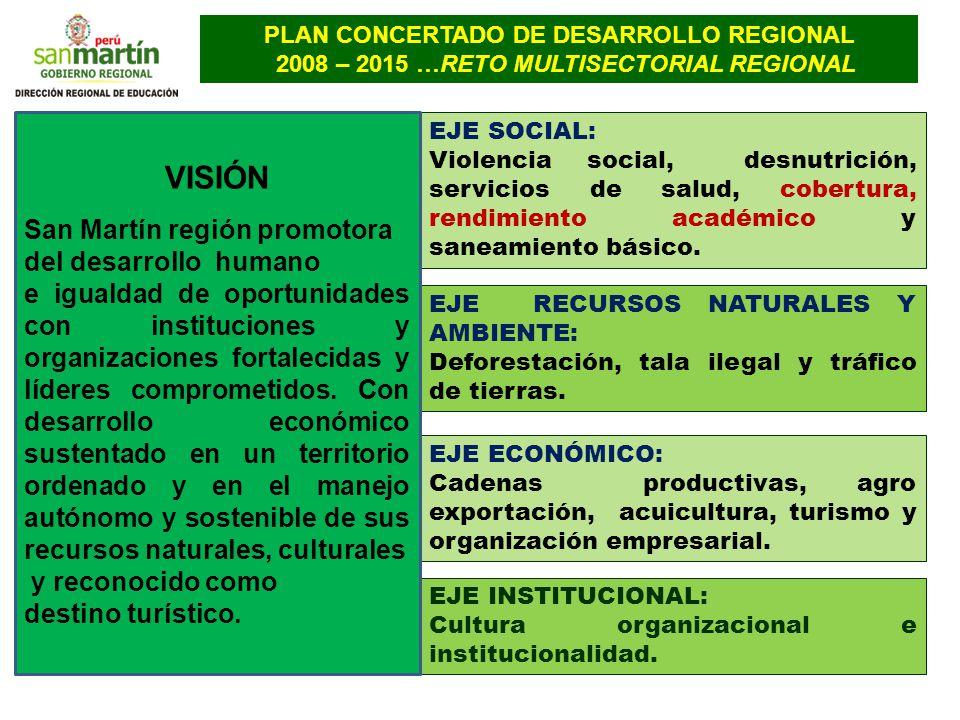 VISIÓN San Martín región promotora del desarrollo humano