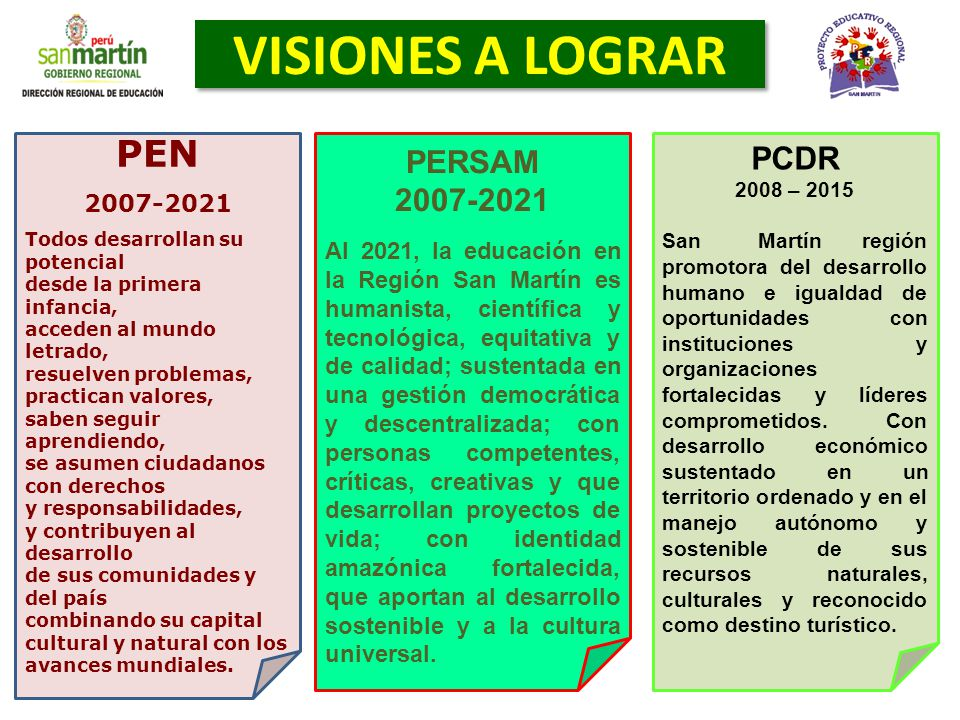 VISIONES A LOGRAR PEN PERSAM PCDR 2007-2021 2007-2021