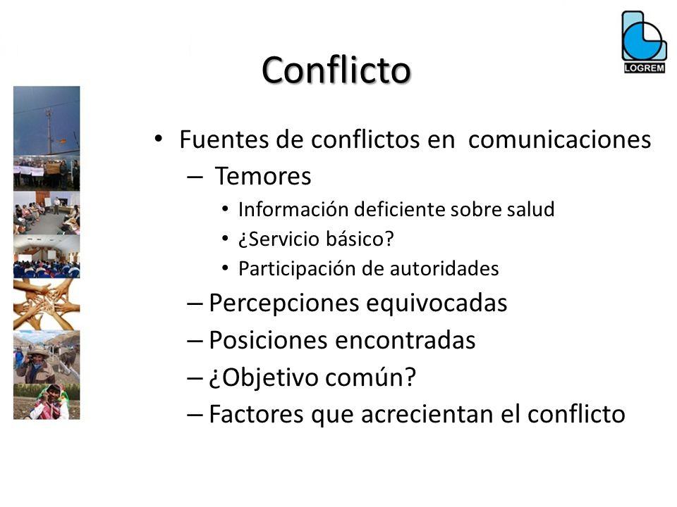 Conflicto Fuentes de conflictos en comunicaciones Temores