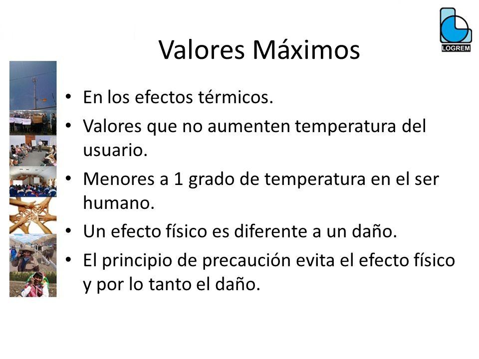 Valores Máximos En los efectos térmicos.