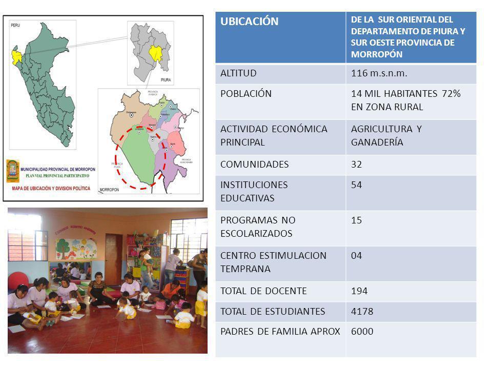 UBICACIÓN ALTITUD 116 m.s.n.m. POBLACIÓN
