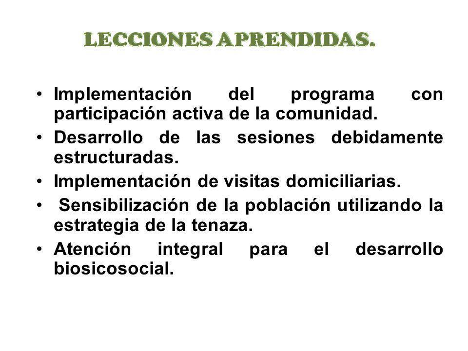LECCIONES APRENDIDAS. Implementación del programa con participación activa de la comunidad. Desarrollo de las sesiones debidamente estructuradas.