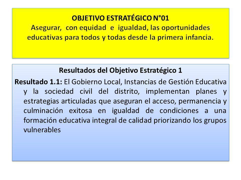 OBJETIVO ESTRATÉGICO N°01 Asegurar, con equidad e igualdad, las oportunidades educativas para todos y todas desde la primera infancia.