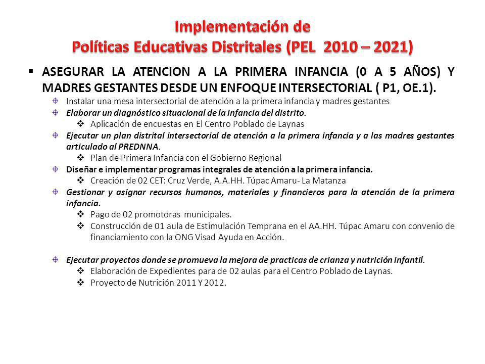 Implementación de Políticas Educativas Distritales (PEL 2010 – 2021)