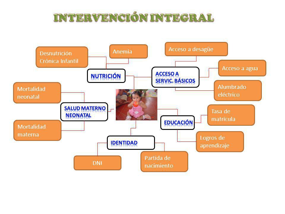 INTERVENCIÓN INTEGRAL