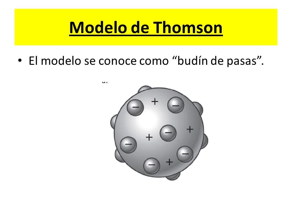 Modelo de Thomson El modelo se conoce como budín de pasas .