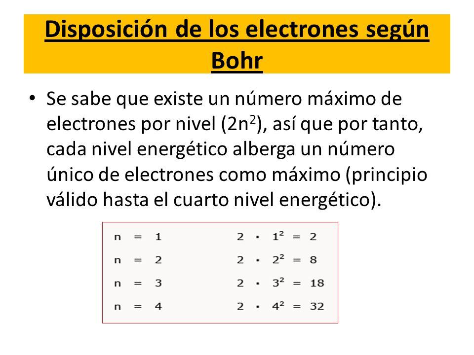 Disposición de los electrones según Bohr