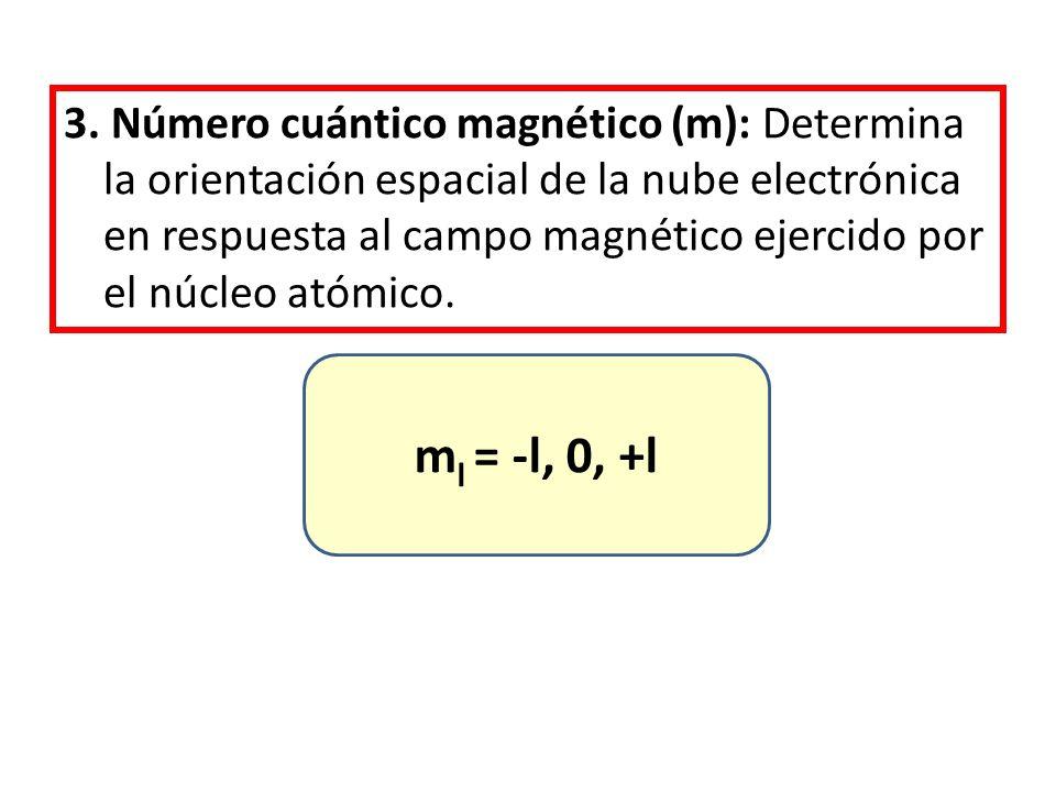3. Número cuántico magnético (m): Determina la orientación espacial de la nube electrónica en respuesta al campo magnético ejercido por el núcleo atómico.