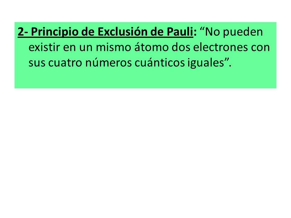 2- Principio de Exclusión de Pauli: No pueden existir en un mismo átomo dos electrones con sus cuatro números cuánticos iguales .