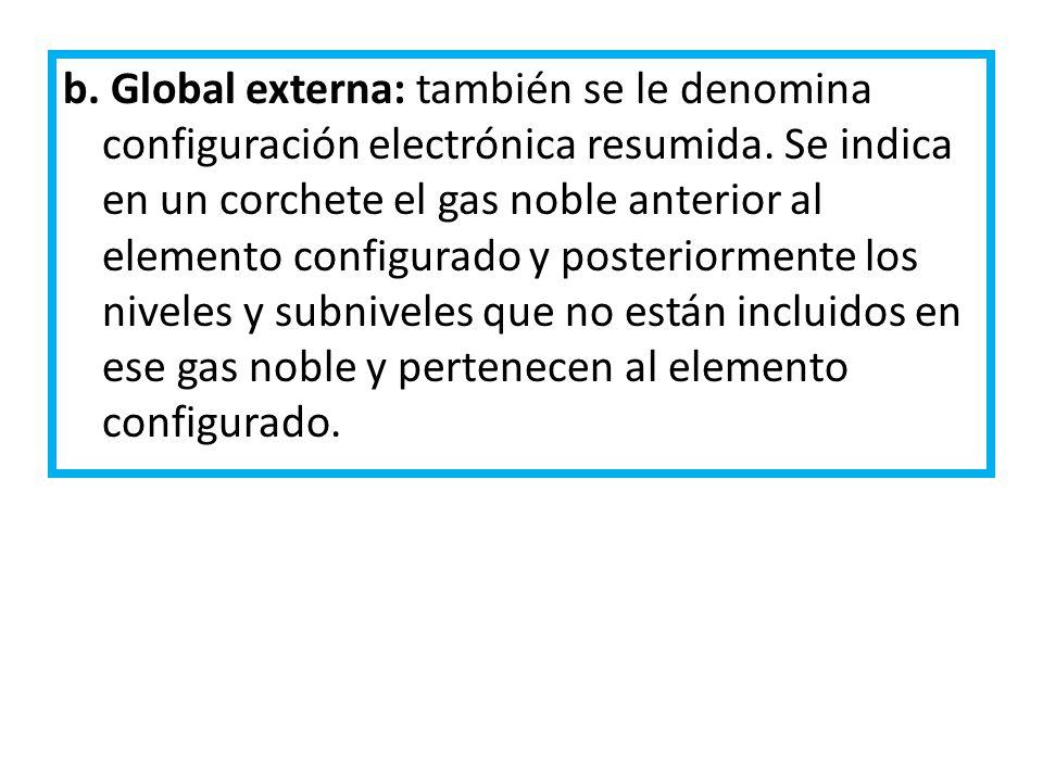 b. Global externa: también se le denomina configuración electrónica resumida.