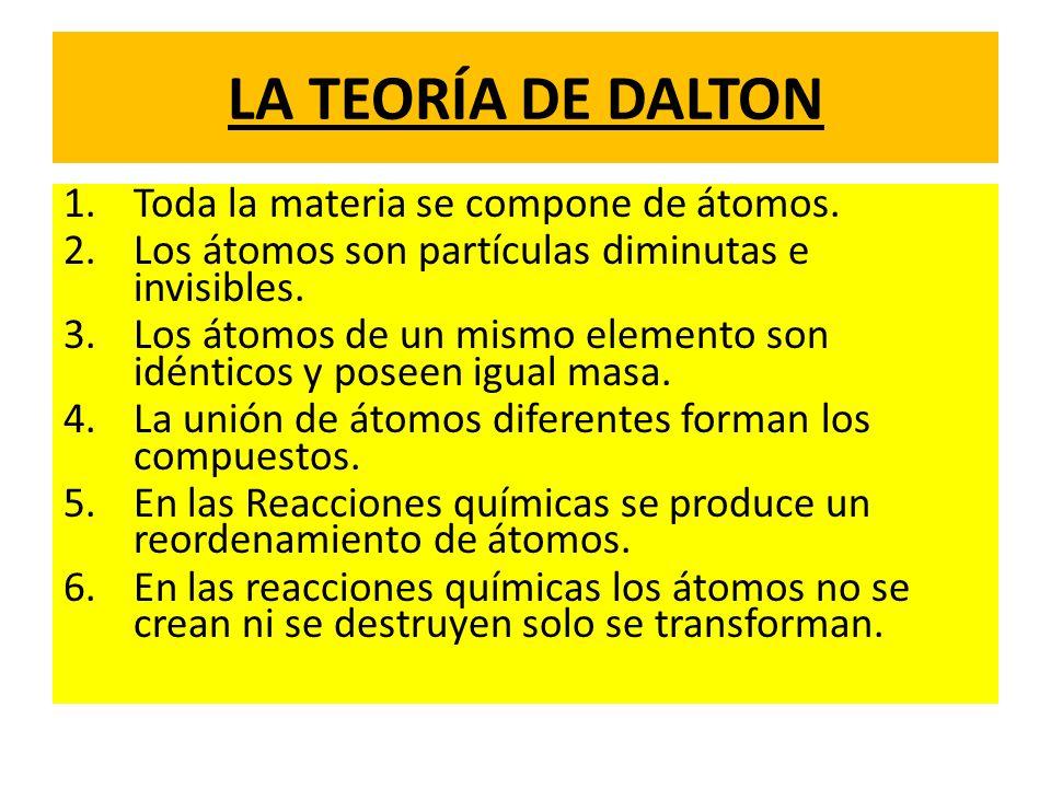 LA TEORÍA DE DALTON Toda la materia se compone de átomos.