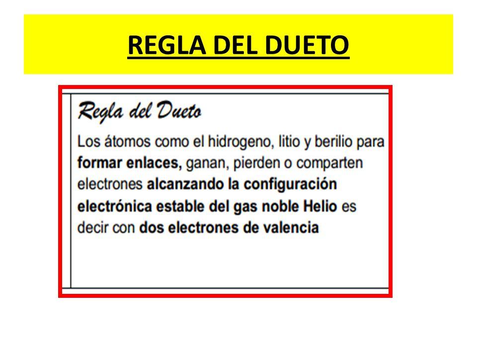 REGLA DEL DUETO