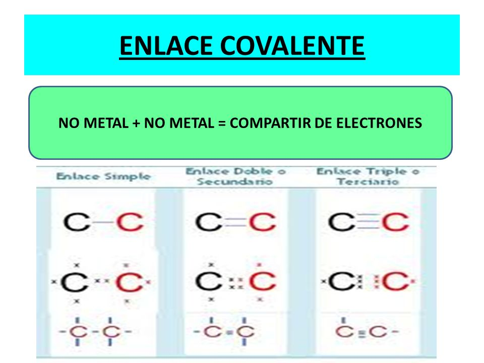 NO METAL + NO METAL = COMPARTIR DE ELECTRONES