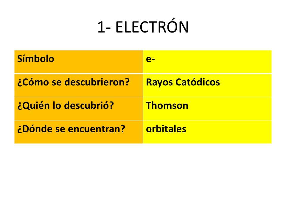 1- ELECTRÓN Símbolo e- ¿Cómo se descubrieron Rayos Catódicos