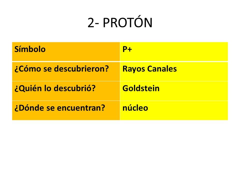 2- PROTÓN Símbolo P+ ¿Cómo se descubrieron Rayos Canales